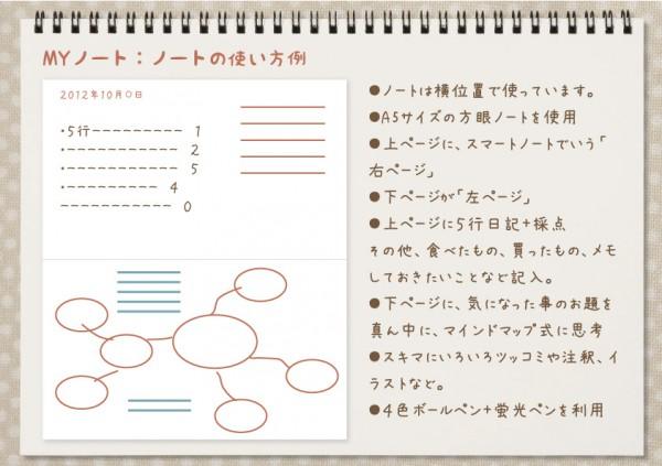 私のノート