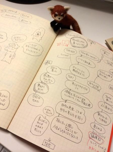 イベントで書いたスマートノート