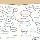 おもしろきおとなのためのノート術【第3回】フリーノートの書き方「白」